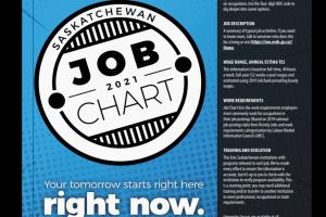 Job Chart 2021 Cover